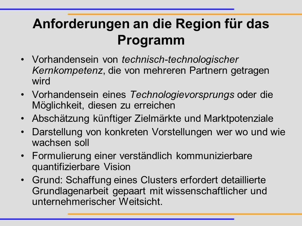 Anforderungen an die Region für das Programm Vorhandensein von technisch-technologischer Kernkompetenz, die von mehreren Partnern getragen wird Vorhan