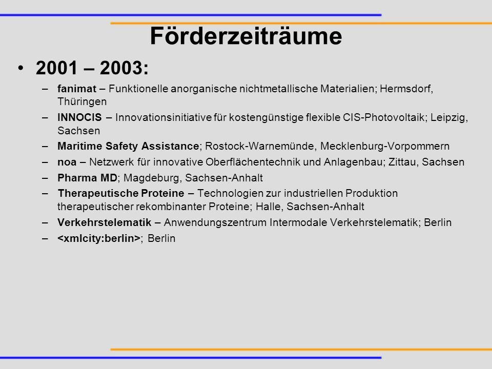 Förderzeiträume 2001 – 2003: –fanimat – Funktionelle anorganische nichtmetallische Materialien; Hermsdorf, Thüringen –INNOCIS – Innovationsinitiative