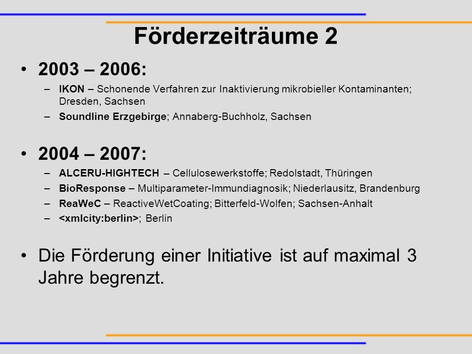 Förderzeiträume 2 2003 – 2006: –IKON – Schonende Verfahren zur Inaktivierung mikrobieller Kontaminanten; Dresden, Sachsen –Soundline Erzgebirge; Annab