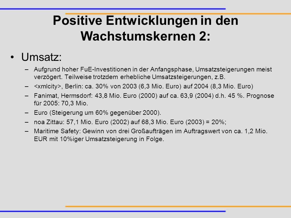 Positive Entwicklungen in den Wachstumskernen 2: Umsatz: –Aufgrund hoher FuE-Investitionen in der Anfangsphase, Umsatzsteigerungen meist verzögert. Te