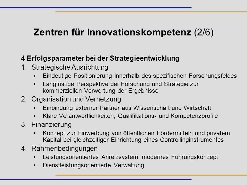 Zentren für Innovationskompetenz (2/6) 4 Erfolgsparameter bei der Strategieentwicklung 1.Strategische Ausrichtung Eindeutige Positionierung innerhalb