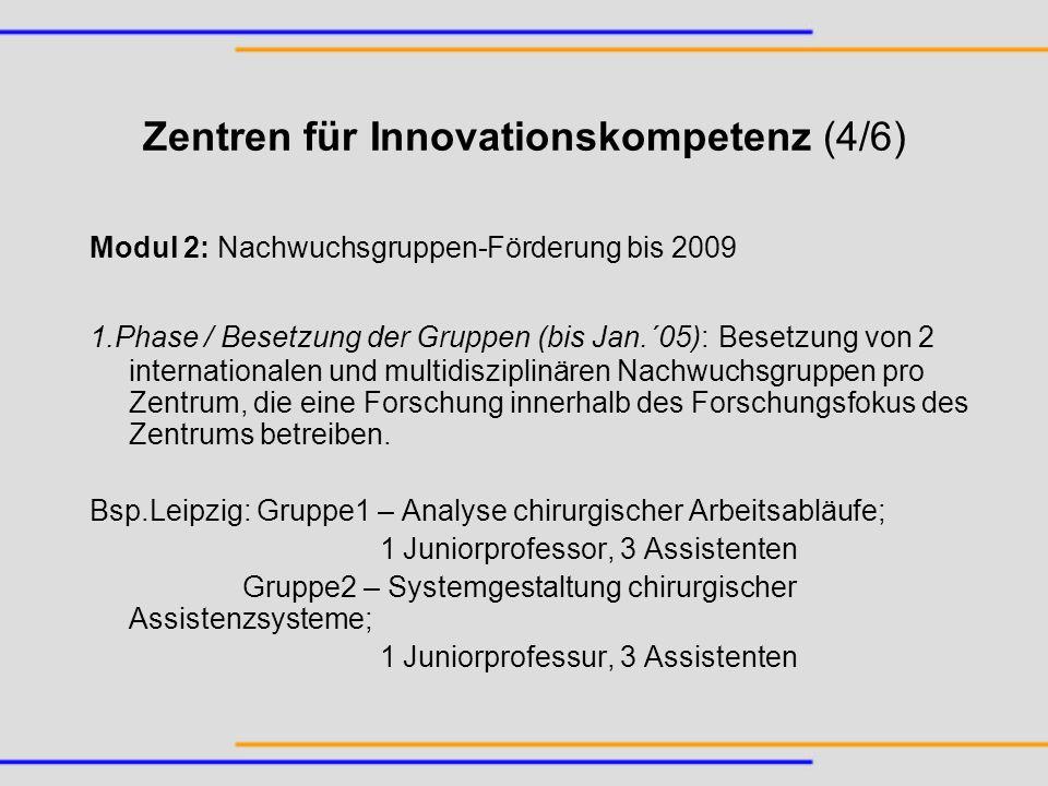 Zentren für Innovationskompetenz (4/6) Modul 2: Nachwuchsgruppen-Förderung bis 2009 1.Phase / Besetzung der Gruppen (bis Jan.´05): Besetzung von 2 int