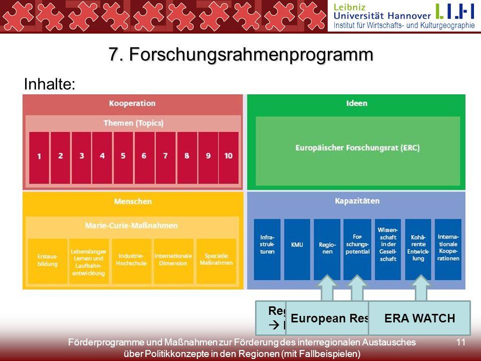 Institut für Wirtschafts- und Kulturgeographie Förderprogramme und Maßnahmen zur Förderung des interregionalen Austausches über Politikkonzepte in den Regionen (mit Fallbeispielen) 11 7.