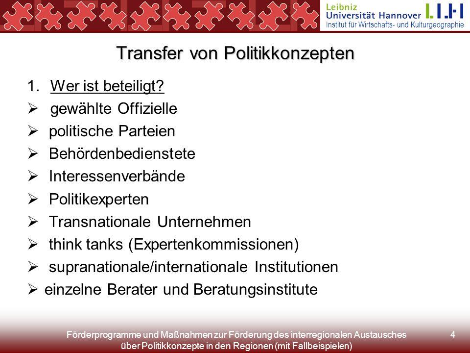 Institut für Wirtschafts- und Kulturgeographie Förderprogramme und Maßnahmen zur Förderung des interregionalen Austausches über Politikkonzepte in den Regionen (mit Fallbeispielen) 4 Transfer von Politikkonzepten 1.Wer ist beteiligt.