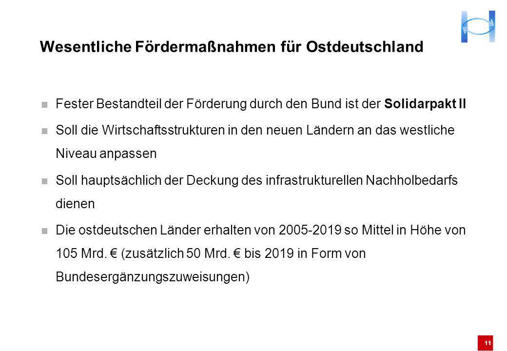 11 Wesentliche Fördermaßnahmen für Ostdeutschland Fester Bestandteil der Förderung durch den Bund ist der Solidarpakt II Soll die Wirtschaftsstrukture