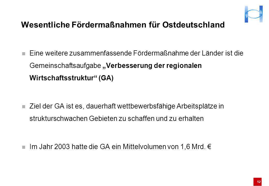 12 Wesentliche Fördermaßnahmen für Ostdeutschland Eine weitere zusammenfassende Fördermaßnahme der Länder ist die Gemeinschaftsaufgabe Verbesserung de