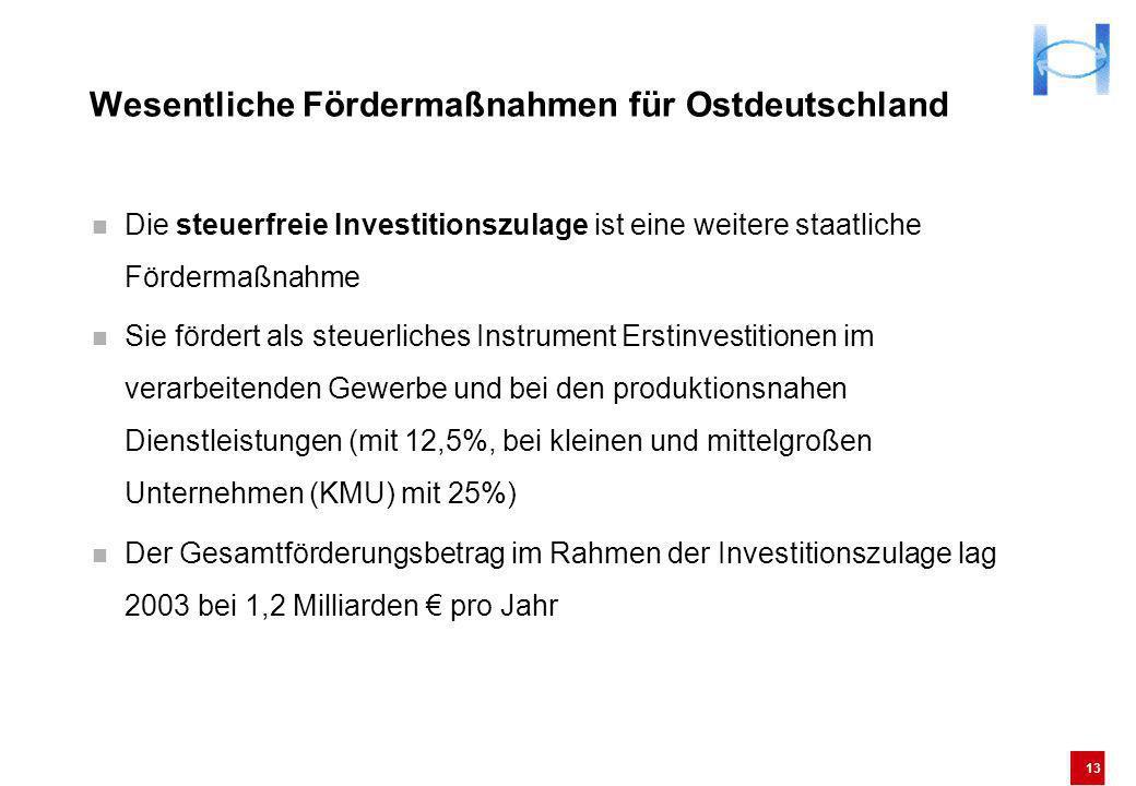 13 Wesentliche Fördermaßnahmen für Ostdeutschland Die steuerfreie Investitionszulage ist eine weitere staatliche Fördermaßnahme Sie fördert als steuer