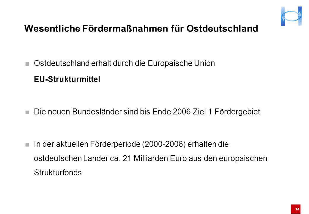 14 Wesentliche Fördermaßnahmen für Ostdeutschland Ostdeutschland erhält durch die Europäische Union EU-Strukturmittel Die neuen Bundesländer sind bis