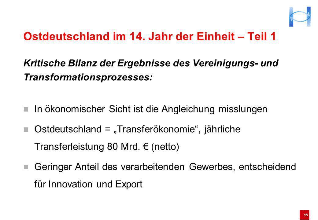 15 Ostdeutschland im 14. Jahr der Einheit – Teil 1 Kritische Bilanz der Ergebnisse des Vereinigungs- und Transformationsprozesses: In ökonomischer Sic