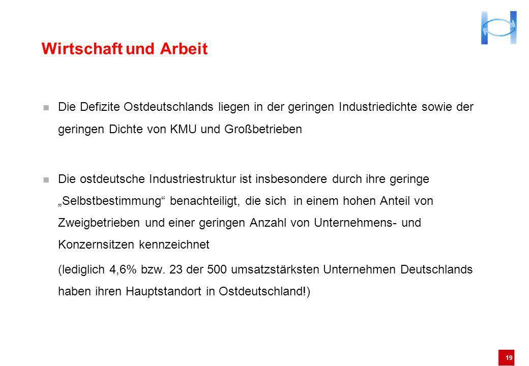 19 Wirtschaft und Arbeit Die Defizite Ostdeutschlands liegen in der geringen Industriedichte sowie der geringen Dichte von KMU und Großbetrieben Die o