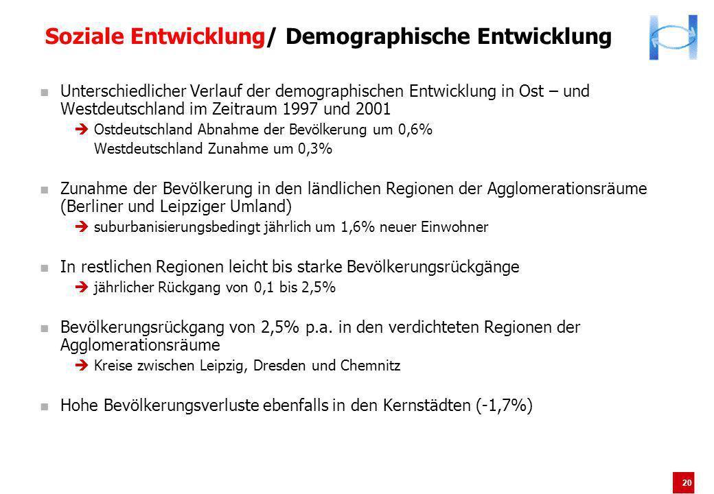 20 Soziale Entwicklung/ Demographische Entwicklung Unterschiedlicher Verlauf der demographischen Entwicklung in Ost – und Westdeutschland im Zeitraum