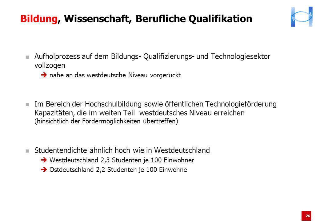 26 Bildung, Wissenschaft, Berufliche Qualifikation Aufholprozess auf dem Bildungs- Qualifizierungs- und Technologiesektor vollzogen nahe an das westde
