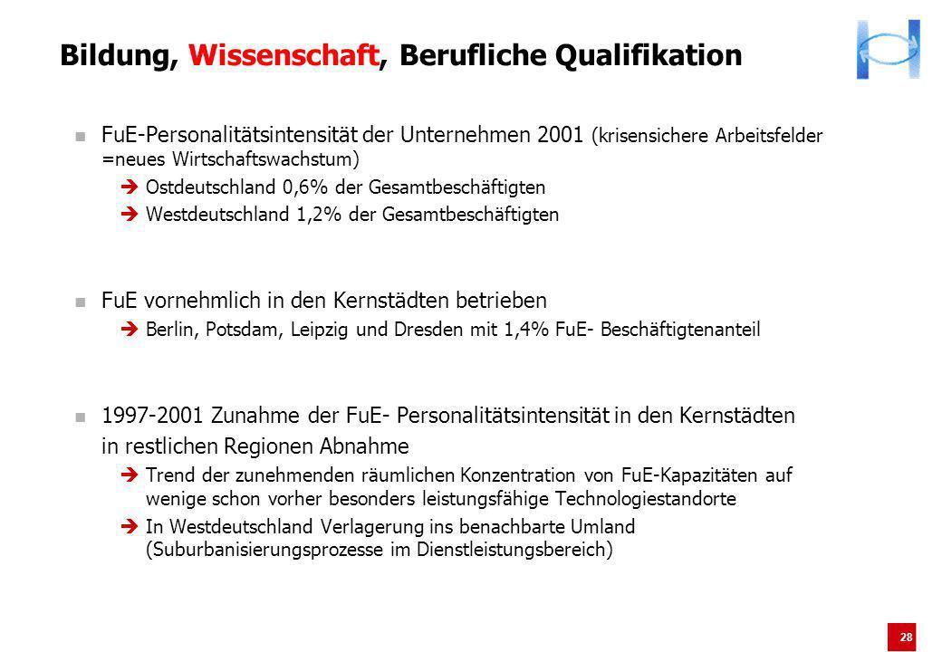 28 Bildung, Wissenschaft, Berufliche Qualifikation FuE-Personalitätsintensität der Unternehmen 2001 (krisensichere Arbeitsfelder =neues Wirtschaftswac