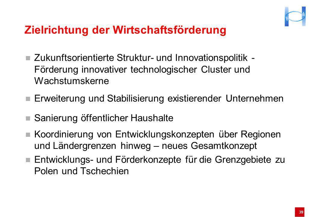 39 Zukunftsorientierte Struktur- und Innovationspolitik - Förderung innovativer technologischer Cluster und Wachstumskerne Erweiterung und Stabilisier