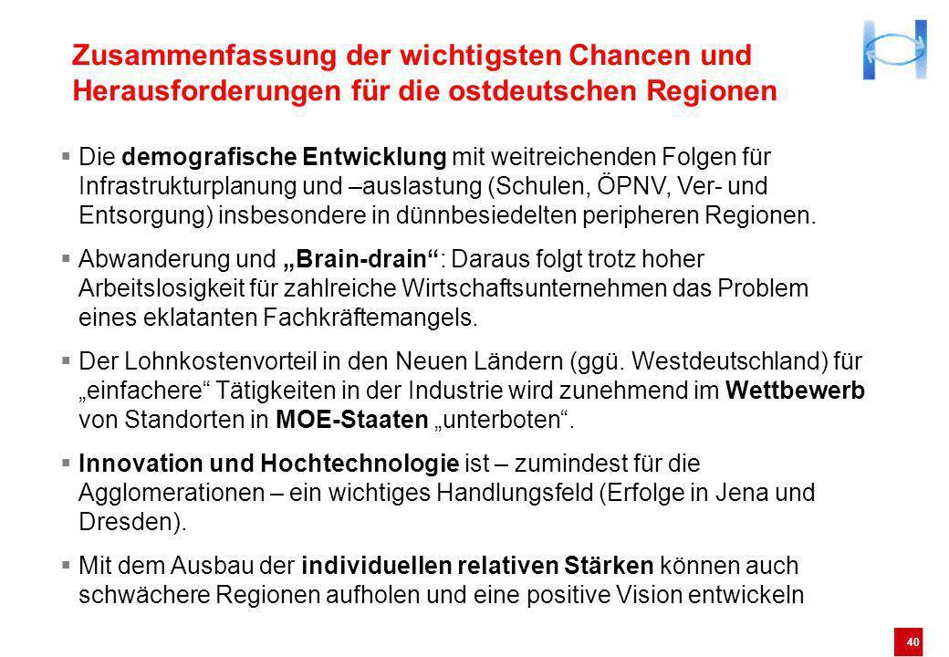 40 Zusammenfassung der wichtigsten Chancen und Herausforderungen für die ostdeutschen Regionen Die demografische Entwicklung mit weitreichenden Folgen