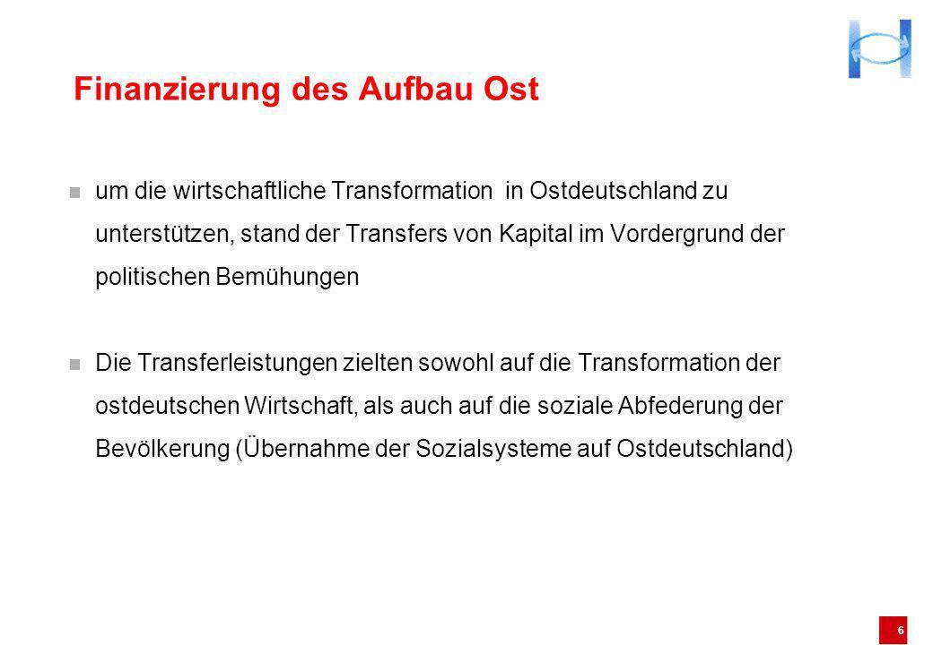 6 Finanzierung des Aufbau Ost um die wirtschaftliche Transformation in Ostdeutschland zu unterstützen, stand der Transfers von Kapital im Vordergrund