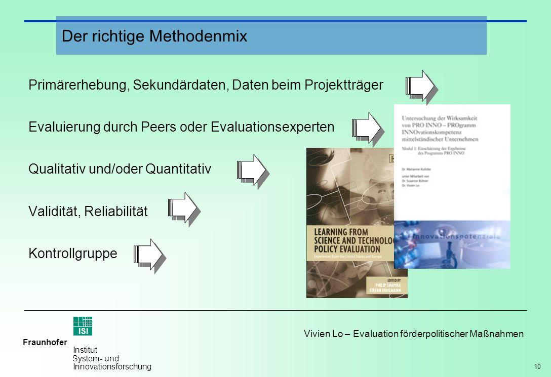 10 Vivien Lo – Evaluation förderpolitischer Maßnahmen Fraunhofer ISI Institut System- und Innovationsforschung Primärerhebung, Sekundärdaten, Daten be