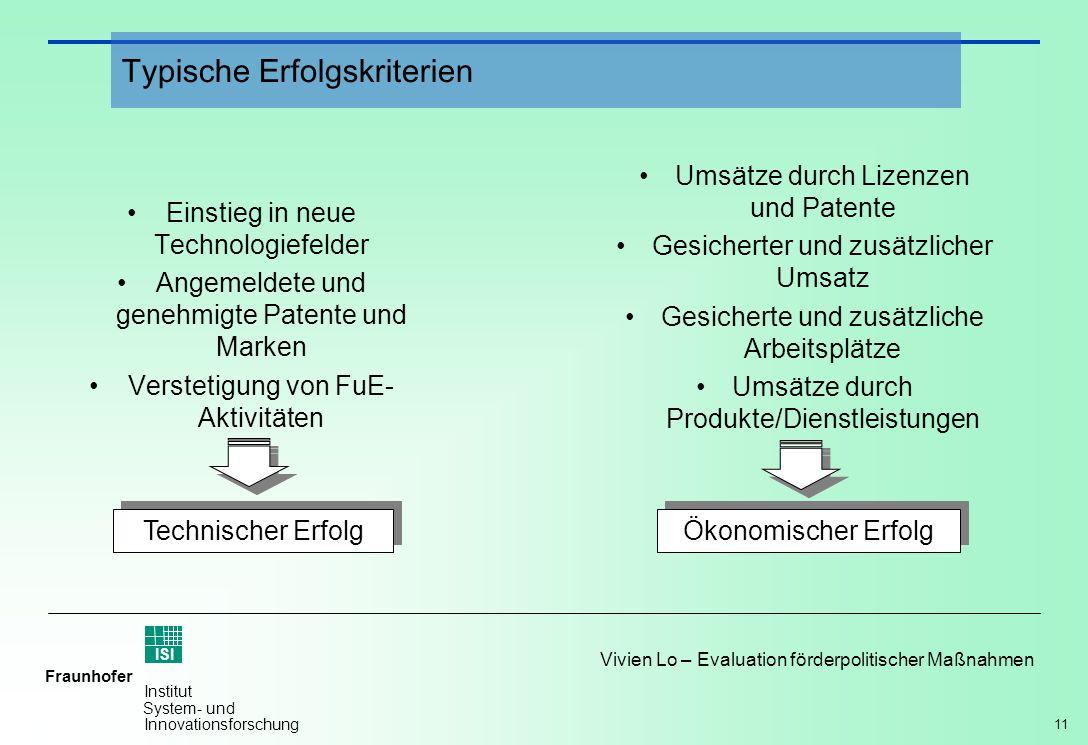 11 Vivien Lo – Evaluation förderpolitischer Maßnahmen Fraunhofer ISI Institut System- und Innovationsforschung Einstieg in neue Technologiefelder Ange
