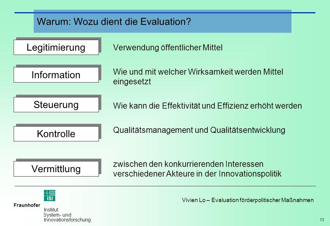 13 Vivien Lo – Evaluation förderpolitischer Maßnahmen Fraunhofer ISI Institut System- und Innovationsforschung Verwendung öffentlicher Mittel Wie und