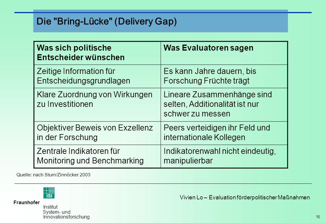 16 Vivien Lo – Evaluation förderpolitischer Maßnahmen Fraunhofer ISI Institut System- und Innovationsforschung Was sich politische Entscheider wünsche