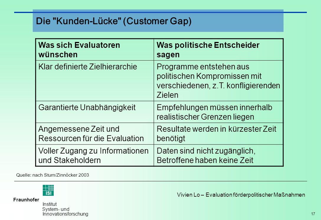 17 Vivien Lo – Evaluation förderpolitischer Maßnahmen Fraunhofer ISI Institut System- und Innovationsforschung Was sich Evaluatoren wünschen Was polit