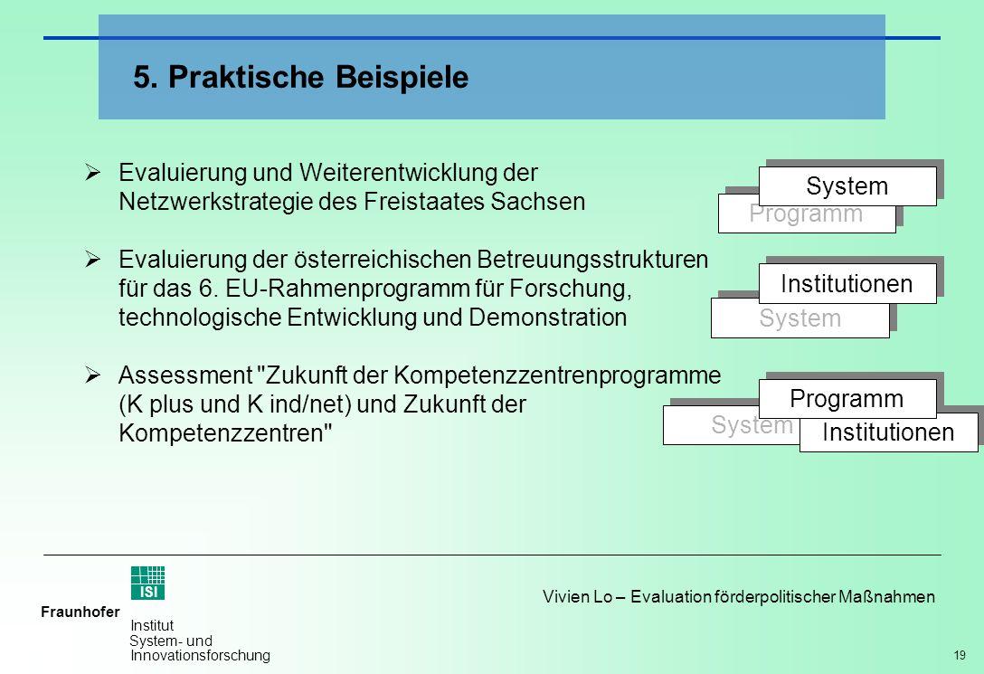 19 Vivien Lo – Evaluation förderpolitischer Maßnahmen Fraunhofer ISI Institut System- und Innovationsforschung System Programm System Institutionen Ev
