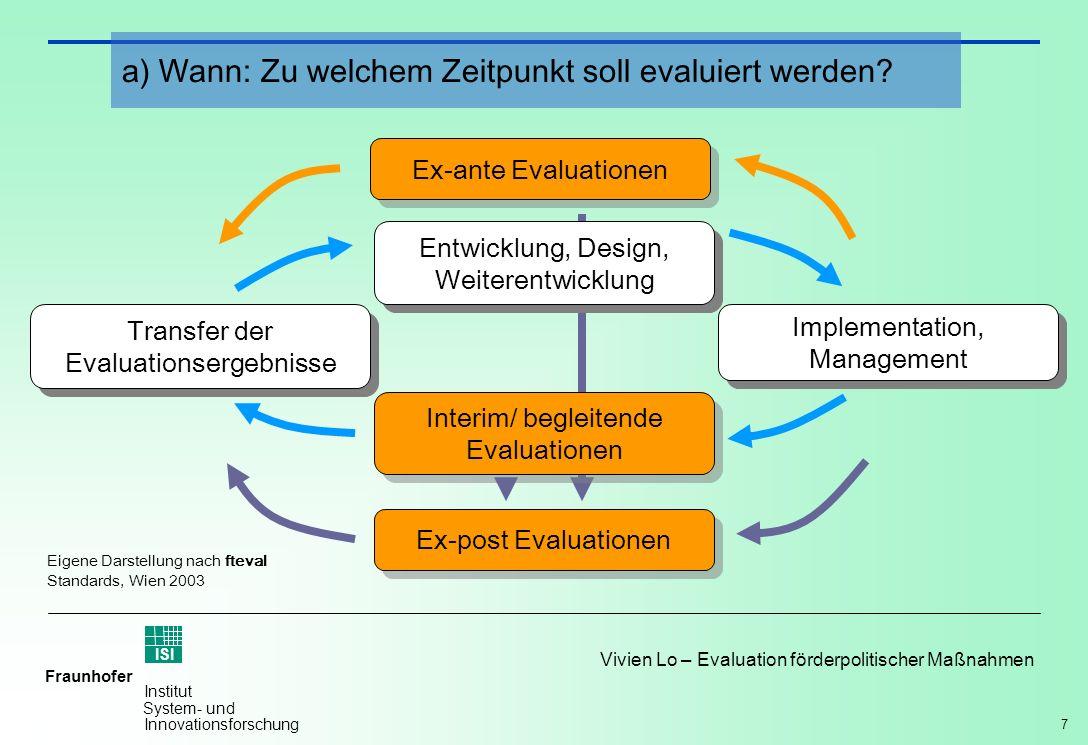 7 Vivien Lo – Evaluation förderpolitischer Maßnahmen Fraunhofer ISI Institut System- und Innovationsforschung Ex-ante Evaluationen Eigene Darstellung