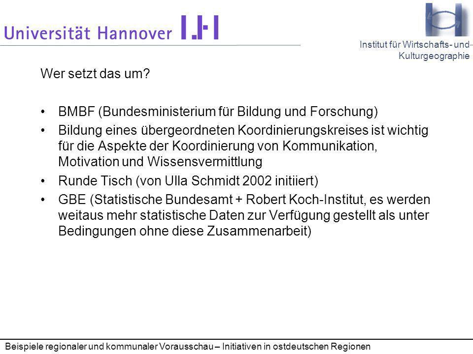 Seminar Kommunale Wirtschaftsförderung 28.11.2005 40 Institut für Wirtschafts- und Kulturgeographie Wer setzt das um.