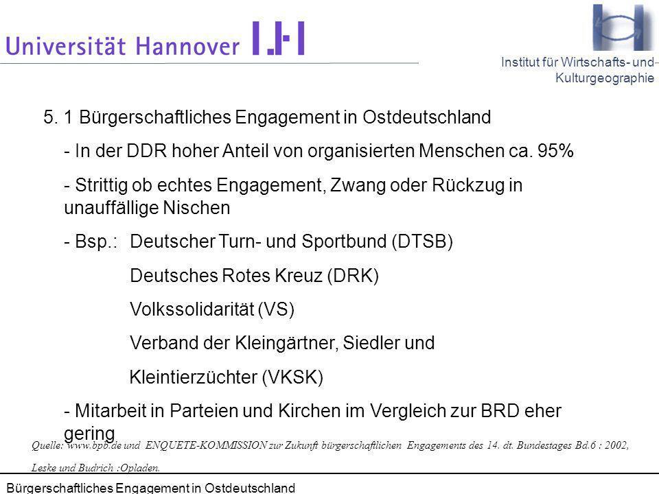 Seminar Kommunale Wirtschaftsförderung 28.11.2005 67 Institut für Wirtschafts- und Kulturgeographie Bürgerschaftliches Engagement in Ostdeutschland 5.