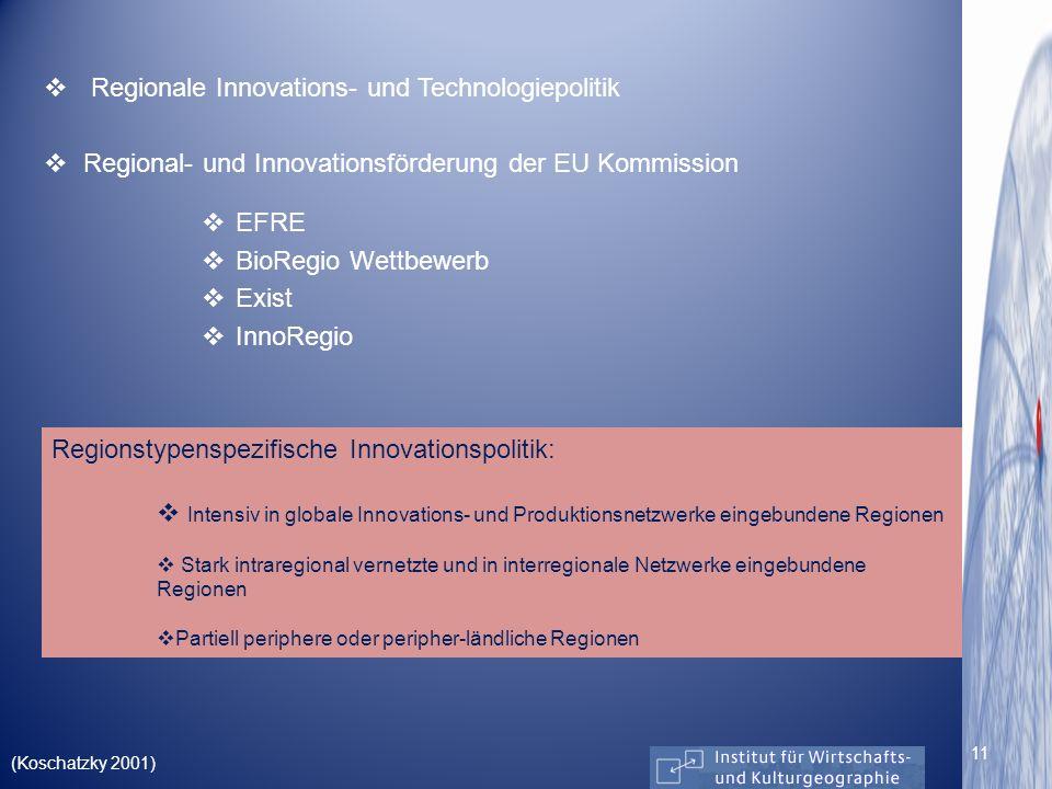 Regionale Innovations- und Technologiepolitik Regional- und Innovationsförderung der EU Kommission EFRE BioRegio Wettbewerb Exist InnoRegio Regionstyp