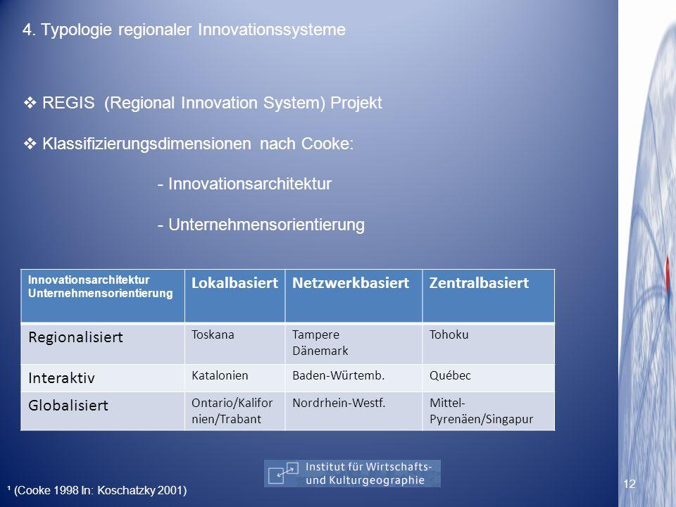 REGIS (Regional Innovation System) Projekt Klassifizierungsdimensionen nach Cooke: - Innovationsarchitektur - Unternehmensorientierung ¹ (Cooke 1998 I