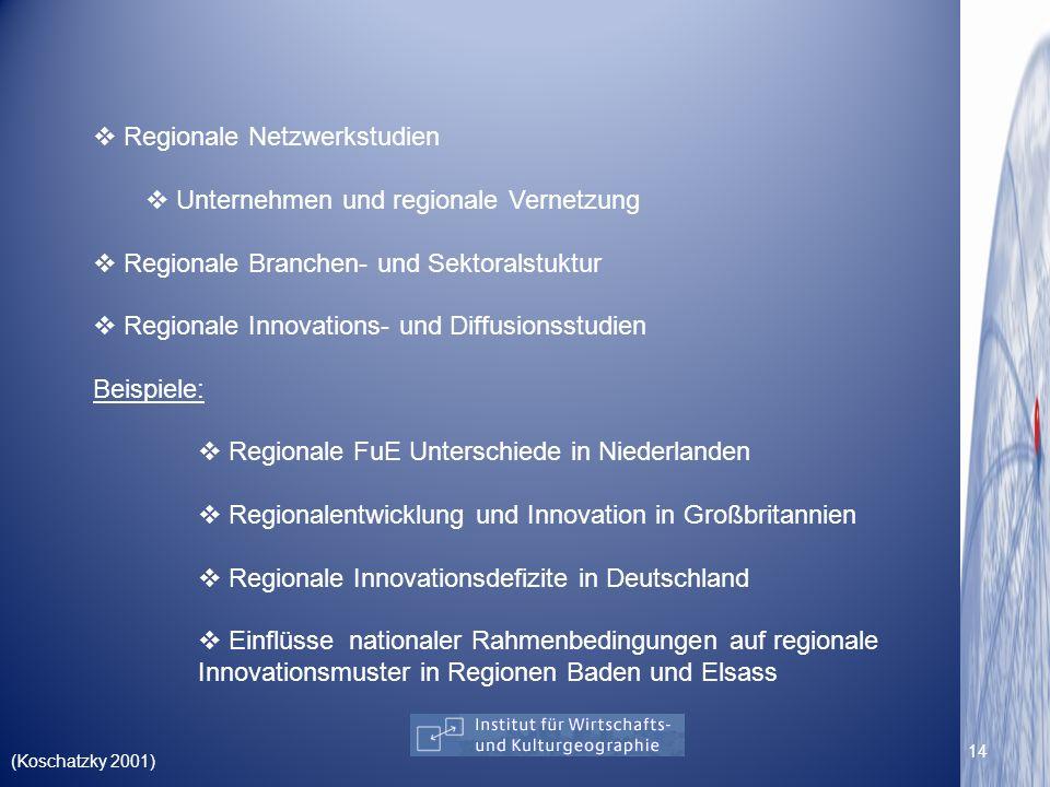 Regionale Netzwerkstudien Unternehmen und regionale Vernetzung Regionale Branchen- und Sektoralstuktur Regionale Innovations- und Diffusionsstudien Be