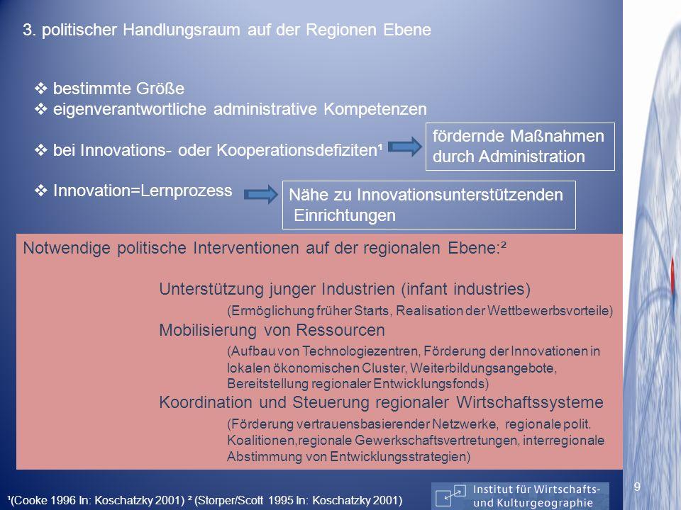 3. politischer Handlungsraum auf der Regionen Ebene bestimmte Größe eigenverantwortliche administrative Kompetenzen bei Innovations- oder Kooperations
