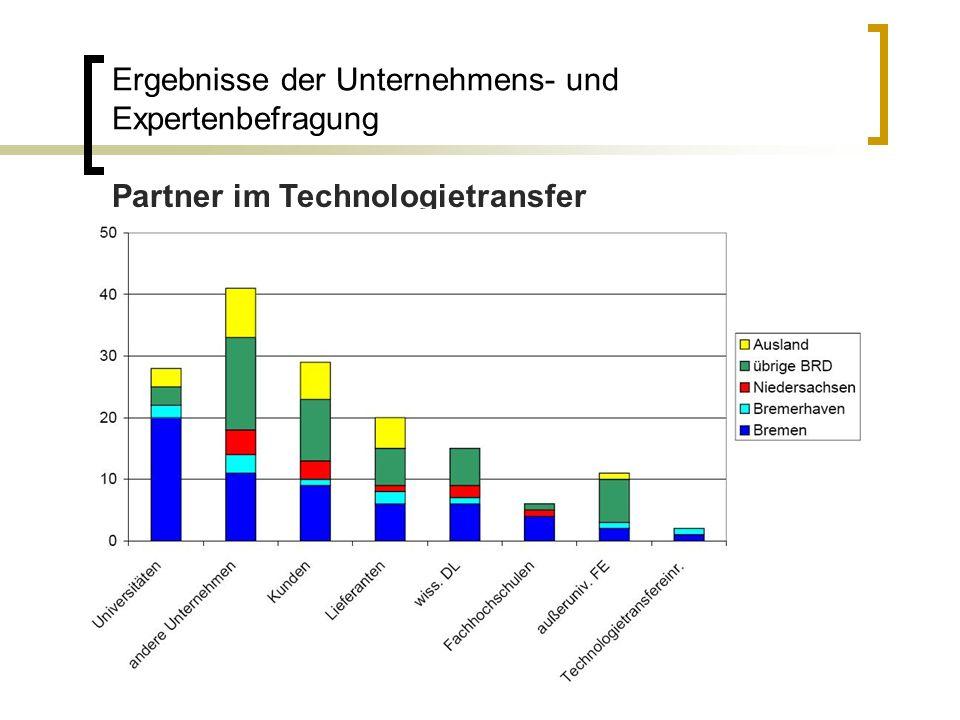 Ergebnisse der Unternehmens- und Expertenbefragung Partner im Technologietransfer