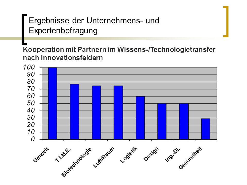 Kooperation mit Partnern im Wissens-/Technologietransfer nach Innovationsfeldern Ergebnisse der Unternehmens- und Expertenbefragung
