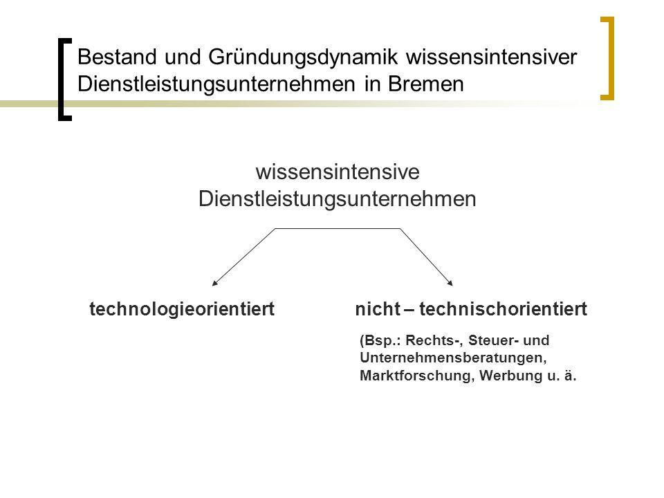 Bestand und Gründungsdynamik wissensintensiver Dienstleistungsunternehmen in Bremen wissensintensive Dienstleistungsunternehmen technologieorientiertn