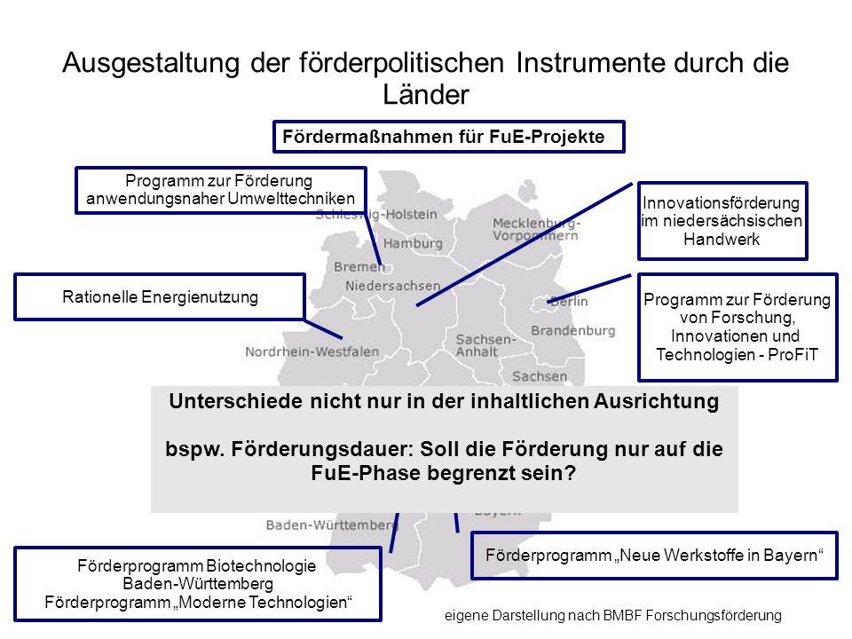 Ausgestaltung der förderpolitischen Instrumente durch die Länder Fördermaßnahmen für FuE-Projekte Förderprogramm Biotechnologie Baden-Württemberg Förd