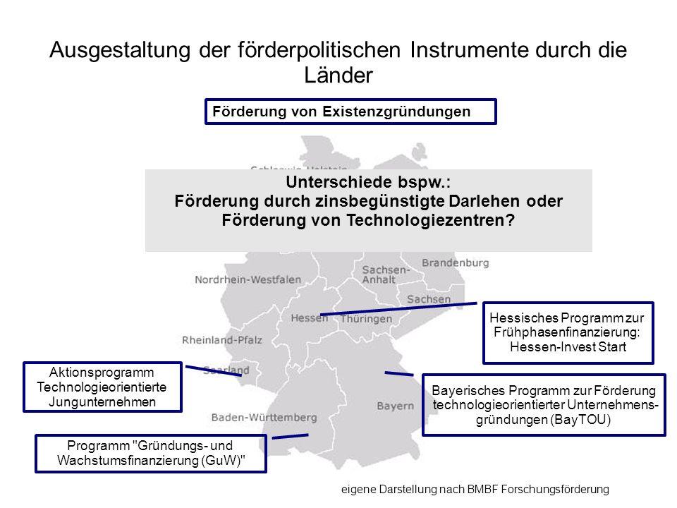 Ausgestaltung der förderpolitischen Instrumente durch die Länder Förderung von Existenzgründungen Programm