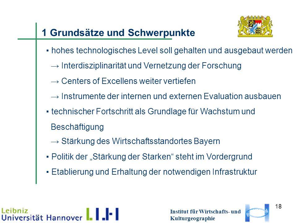 18 Institut für Wirtschafts- und Kulturgeographie 1 Grundsätze und Schwerpunkte hohes technologisches Level soll gehalten und ausgebaut werden Interdi
