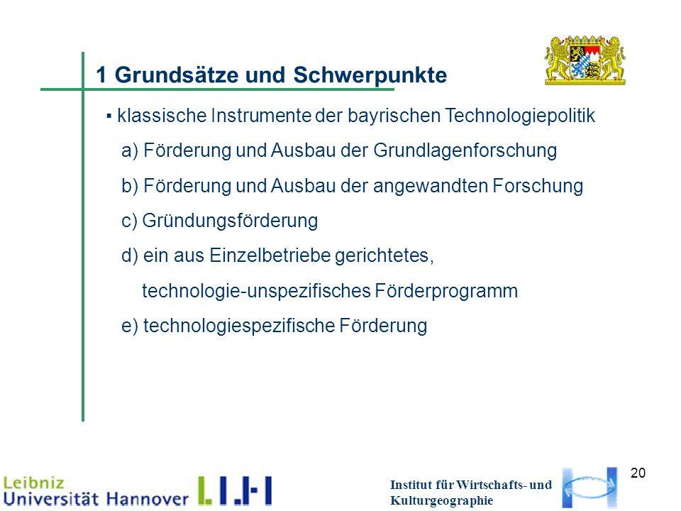 20 Institut für Wirtschafts- und Kulturgeographie 1 Grundsätze und Schwerpunkte klassische Instrumente der bayrischen Technologiepolitik a) Förderung