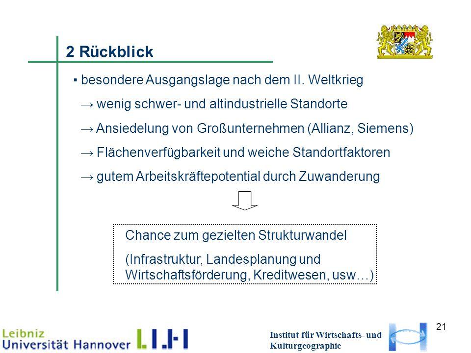 21 Institut für Wirtschafts- und Kulturgeographie 2 Rückblick besondere Ausgangslage nach dem II.