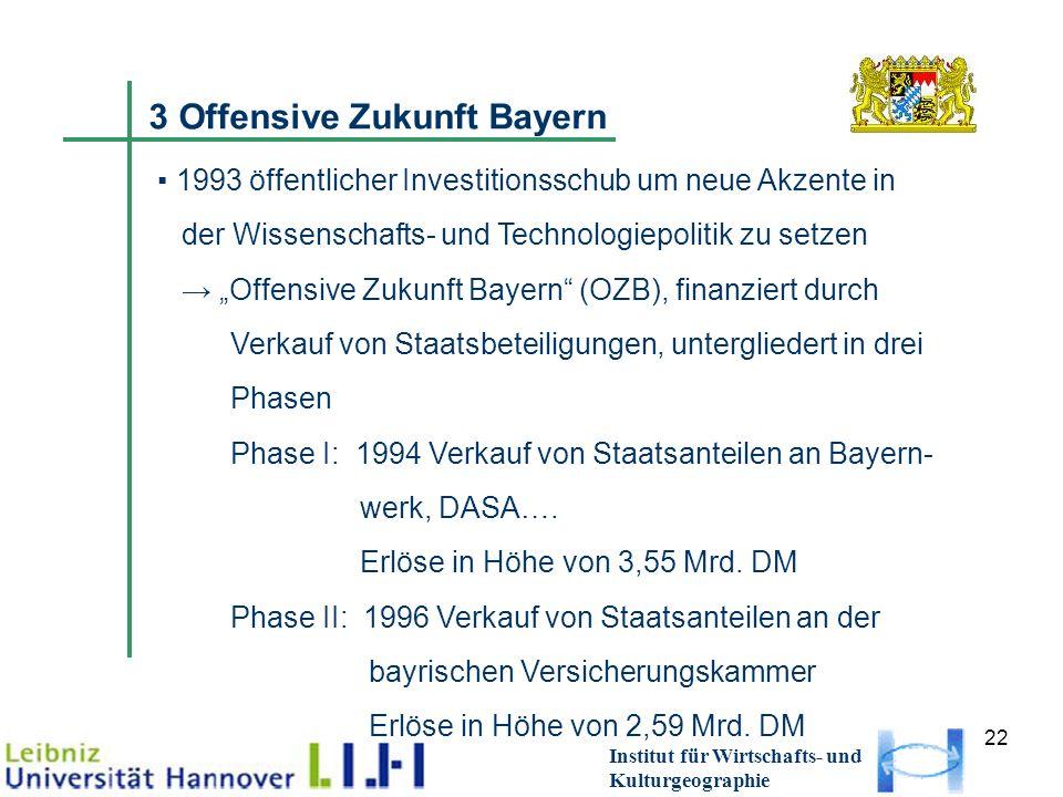 22 Institut für Wirtschafts- und Kulturgeographie 3 Offensive Zukunft Bayern 1993 öffentlicher Investitionsschub um neue Akzente in der Wissenschafts-