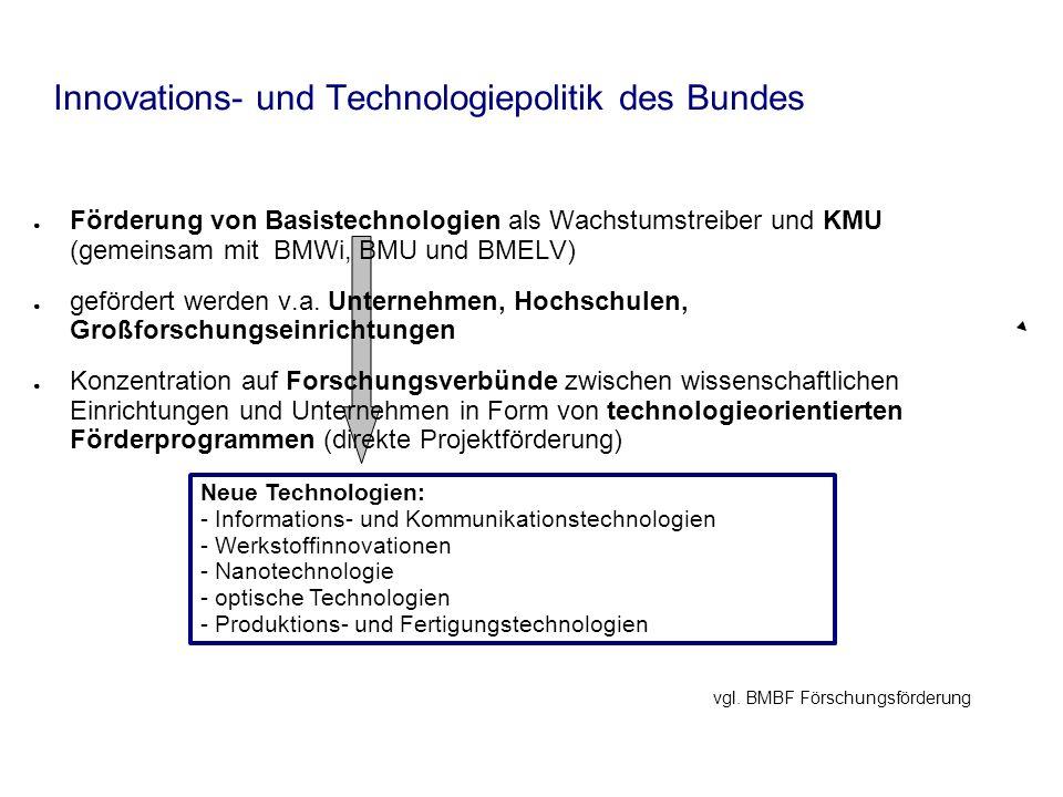 Innovations- und Technologiepolitik des Bundes Förderung von Basistechnologien als Wachstumstreiber und KMU (gemeinsam mit BMWi, BMU und BMELV) gefördert werden v.a.