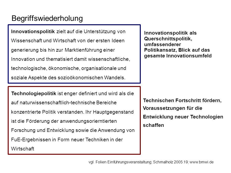 Kritikpunkte der Innovations- u.
