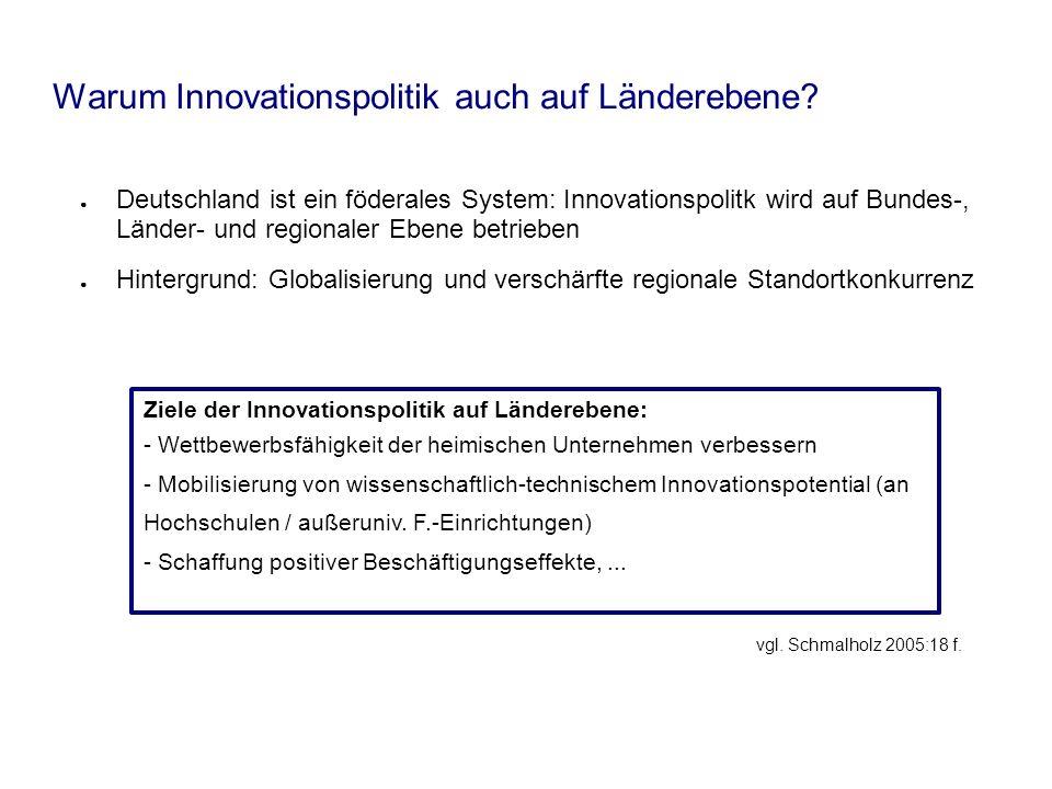 Warum Innovationspolitik auch auf Länderebene? Deutschland ist ein föderales System: Innovationspolitk wird auf Bundes-, Länder- und regionaler Ebene