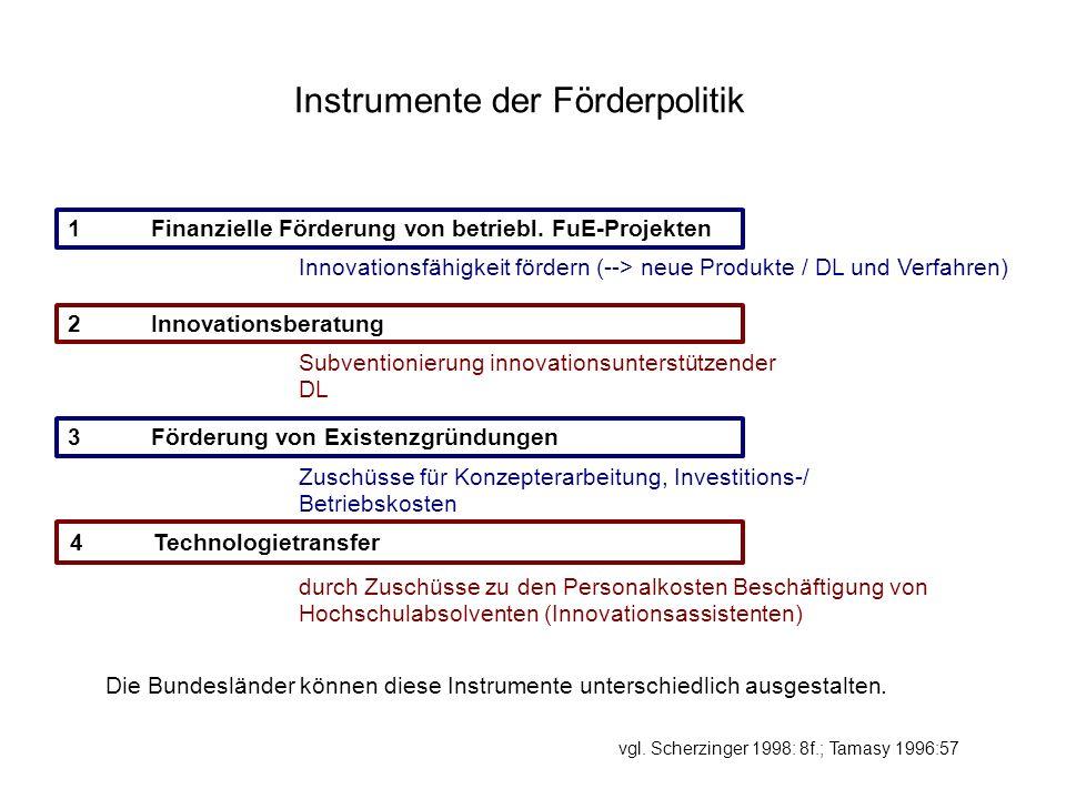 Instrumente der Förderpolitik Innovationsfähigkeit fördern (--> neue Produkte / DL und Verfahren) Subventionierung innovationsunterstützender DL Zuschüsse für Konzepterarbeitung, Investitions-/ Betriebskosten durch Zuschüsse zu den Personalkosten Beschäftigung von Hochschulabsolventen (Innovationsassistenten) vgl.