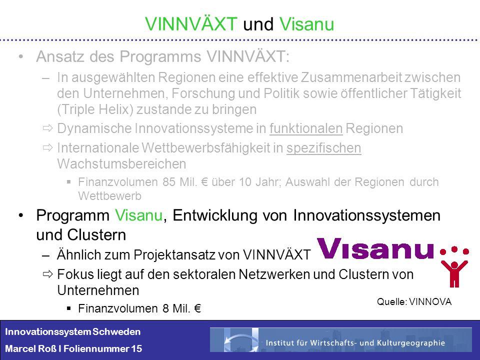 Programm Visanu, Entwicklung von Innovationssystemen und Clustern –Ähnlich zum Projektansatz von VINNVÄXT Fokus liegt auf den sektoralen Netzwerken un