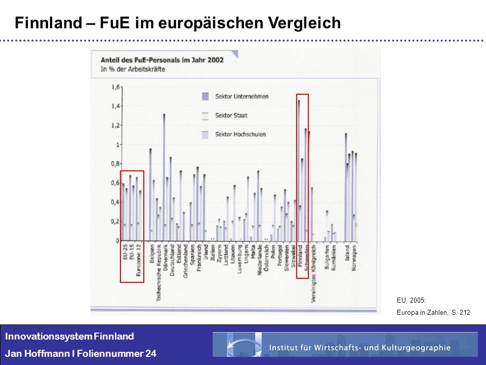 Innovationssystem Finnland Jan Hoffmann I Foliennummer 24 Finnland – FuE im europäischen Vergleich EU, 2005: Europa in Zahlen, S. 212