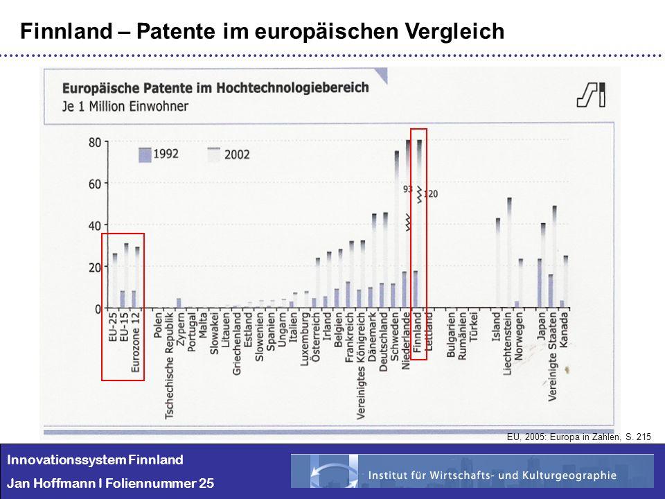 Innovationssystem Finnland Jan Hoffmann I Foliennummer 25 Finnland – Patente im europäischen Vergleich EU, 2005: Europa in Zahlen, S. 215