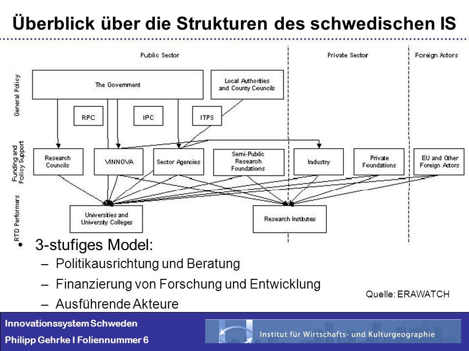 Innovationssystem Schweden Philipp Gehrke I Foliennummer 6 Überblick über die Strukturen des schwedischen IS 3-stufiges Model: –Politikausrichtung und
